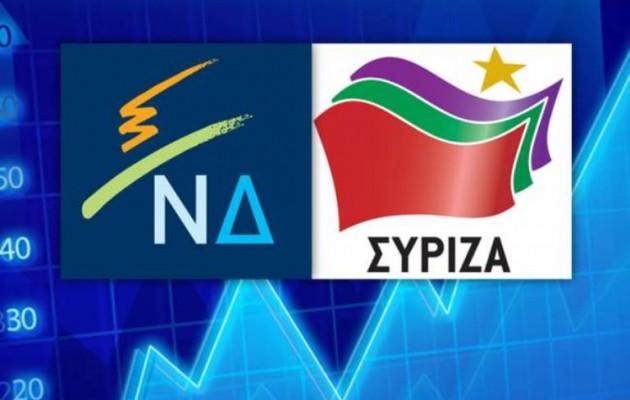 Οι φτωχοί ψήφισαν ΣΥΡΙΖΑ και οι πλούσιοι ΝΔ