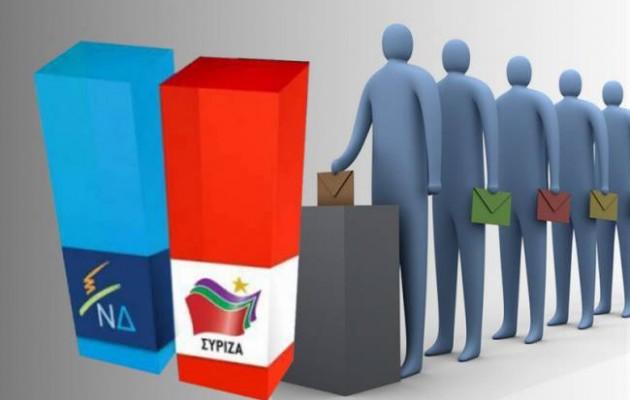 Δημοσκόπηση: Μόλις στο 2,3% η διαφορά ΝΔ-ΣΥΡΙΖΑ και πεντακομματική Βουλή