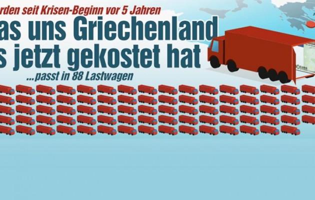 Bild: Σε 5 χρόνια στείλαμε στην Ελλάδα 88 φορτηγά με 40 τόνους χαρτονομίσματα στο καθένα!