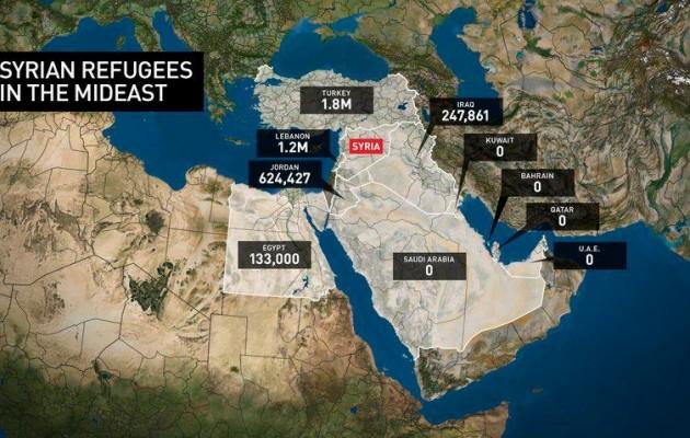 Οι αραβικές χώρες δεν δέχονται Σύρους πρόσφυγες γιατί φοβούνται την τρομοκρατία!