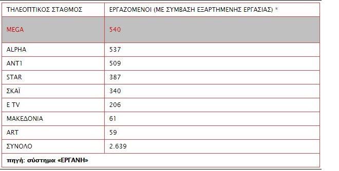 ergazomenoi_kanalia