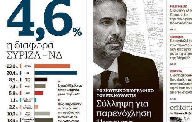 Δημοσκόπηση Voxpop Analysis: Έπεσε στο 4,6% η διαφορά ΝΔ-ΣΥΡΙΖΑ