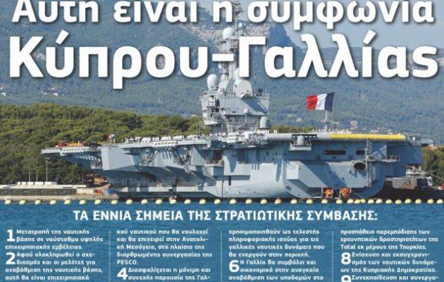 Ξεκινά άμεσα η ανέγερση γαλλικού ναυστάθμου στην Κύπρο – Τα γαλλικά κανόνια σημαδεύουν τους Τούρκους