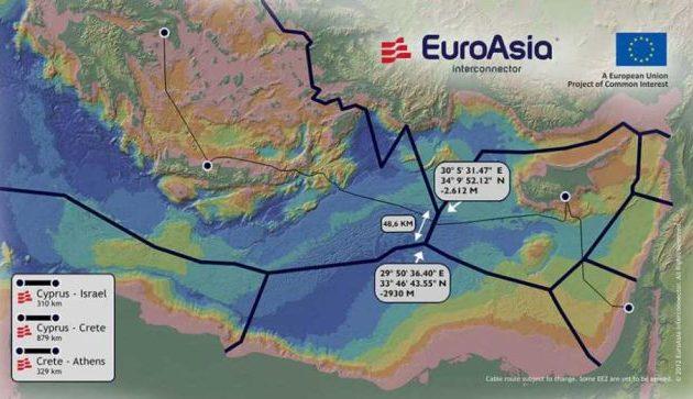 Νέα σχέδια ηλεκτρικών διασυνδέσεων μέσω του έργου Ισραήλ-Κύπρου-Ελλάδας (EuroAsia Interconnector)