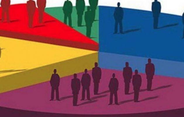 Δημοσκόπηση: Η διαφορά ΝΔ-ΣΥΡΙΖΑ – Διάλογος με Τουρκία – Προβληματισμός για μεταναστευτικό, κορωνοϊό και οικονομία