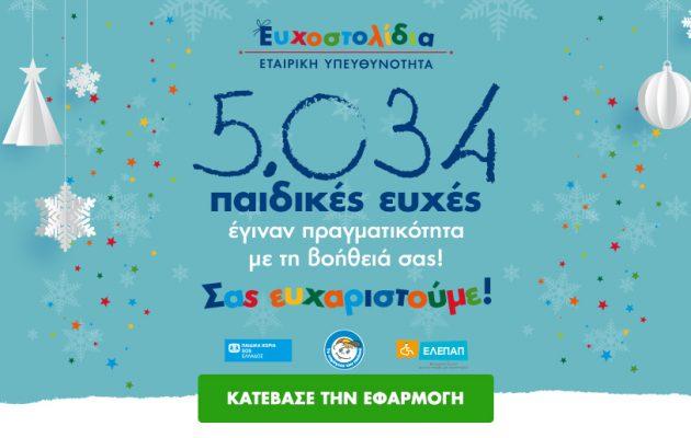 ΟΠΑΠ: Τα Ευχοστολίδια έκαναν πραγματικότητα 5.034 χριστουγεννιάτικες ευχές παιδιών