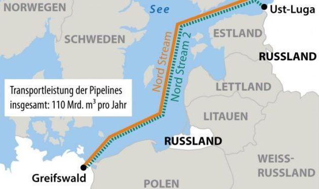 Εμφύλιος Μέρκελ-Καρενμπάουερ για τον Nord Stream-2
